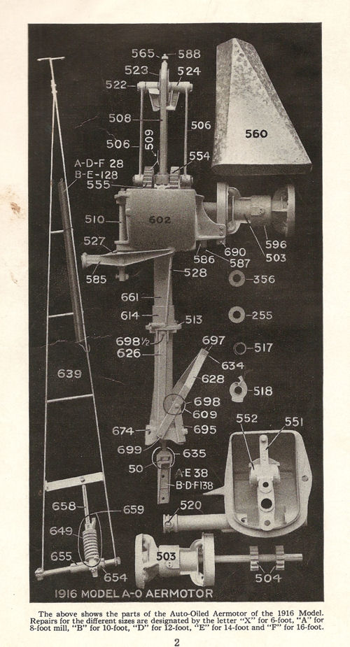 Aermotor Windmill Hub For 8ft A602 Models