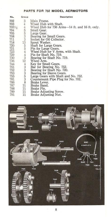 702 Parts List  U0026 Diagrams